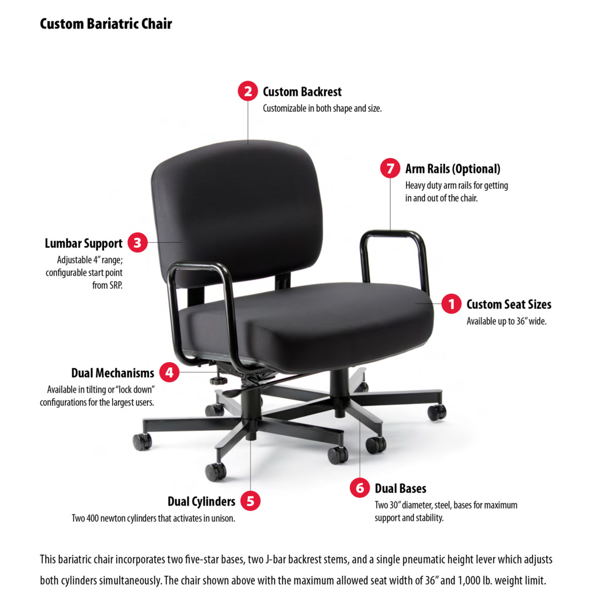 SitMatic Bariatric Chair - Better Office Furniture